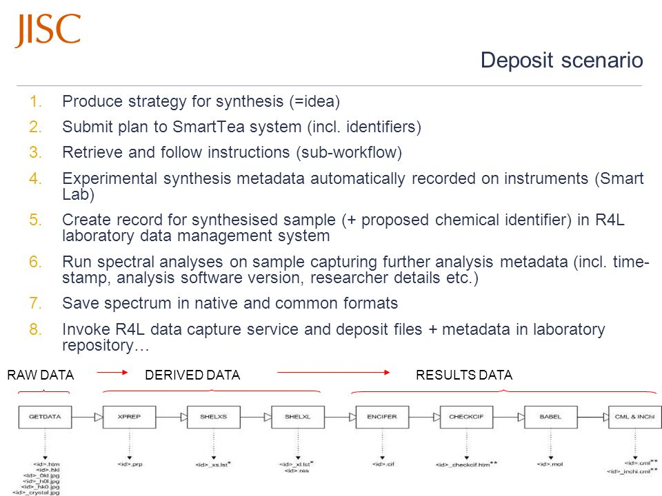 Joint Information Systems Committee 4/16/2014 | | Slide 30 National Grid Service Systems Biology Neutron Scattering Econometric analysis Molecular Dynamics Text mining Climate modelling Neil Geddes