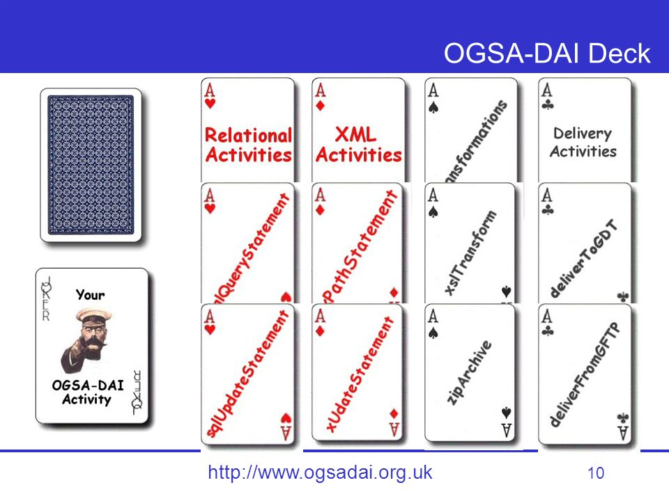 10 http://www.ogsadai.org.uk OGSA-DAI Deck