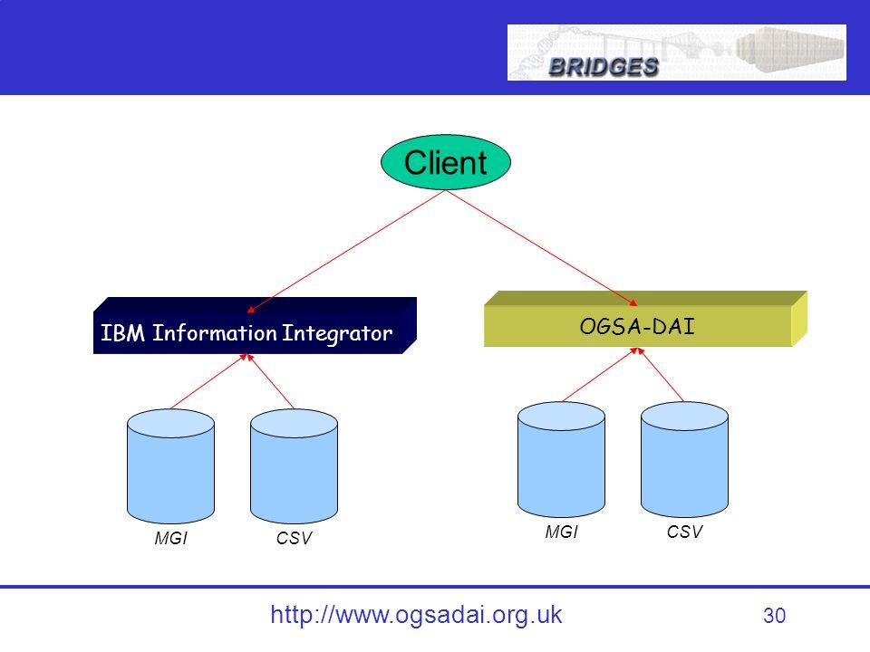 30 http://www.ogsadai.org.uk MGICSV IBM Information Integrator MGICSV OGSA-DAI Client