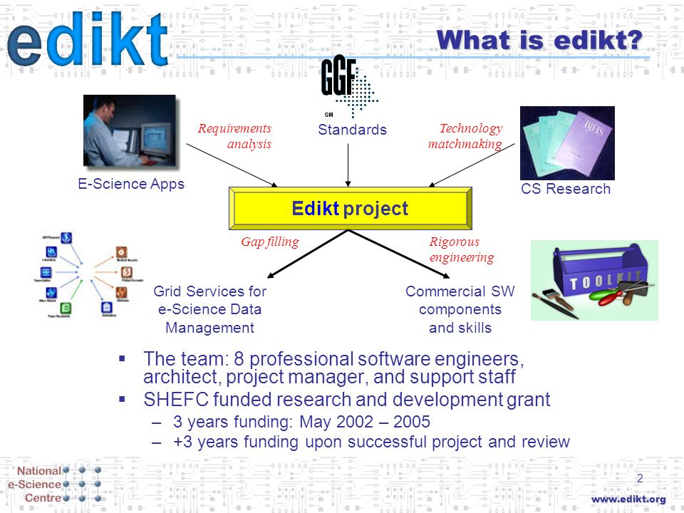 www.edikt.org 2 What is edikt? The team: 8 professional software engineers, architect, project manager, and support staff SHEFC funded research and de