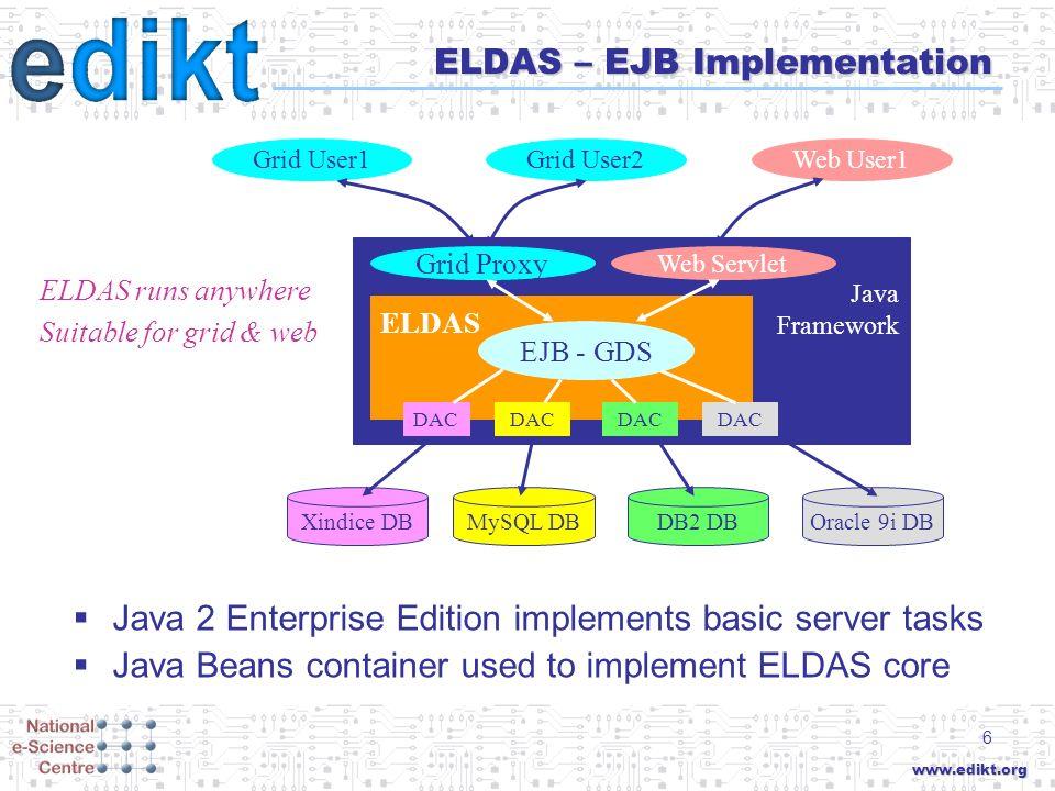 www.edikt.org 6 Java Framework ELDAS – EJB Implementation Java 2 Enterprise Edition implements basic server tasks Java Beans container used to implement ELDAS core ELDAS DB2 DBMySQL DBXindice DB Web User1 Oracle 9i DB EJB - GDS DAC ELDAS runs anywhere Web Servlet Grid Proxy Grid User1Grid User2 Suitable for grid & web