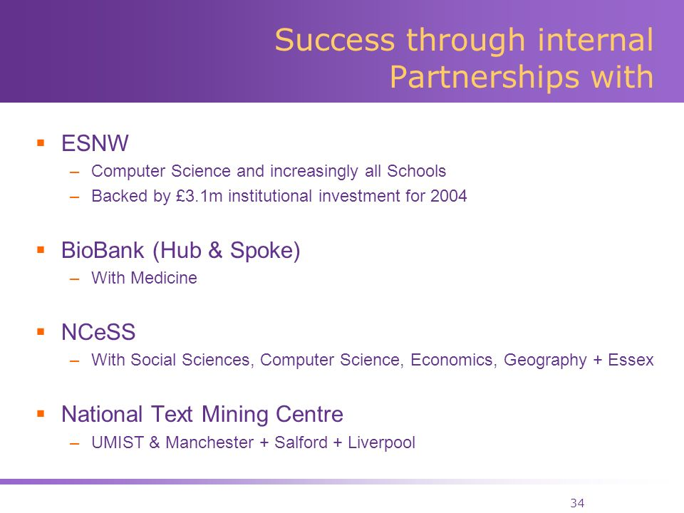 34 Success through internal Partnerships with ESNW –Computer Science and increasingly all Schools –Backed by £3.1m institutional investment for 2004 BioBank (Hub & Spoke) –With Medicine NCeSS –With Social Sciences, Computer Science, Economics, Geography + Essex National Text Mining Centre –UMIST & Manchester + Salford + Liverpool