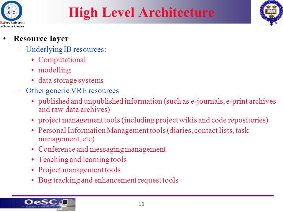 Oxford University e-Science Centre 10 High Level Architecture Resource layer –Underlying IB resources: Computational modelling data storage systems –Other generic VRE resources published and unpublished information (such as e-journals, e-print archives and raw data archives) project management tools (including project wikis and code repositories) Personal Information Management tools (diaries, contact lists, task management, etc) Conference and messaging management Teaching and learning tools Project management tools Bug tracking and enhancement request tools