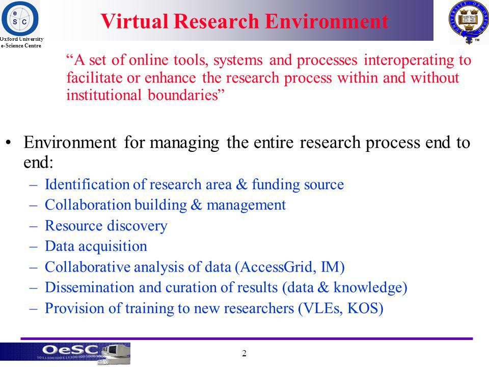 Oxford University e-Science Centre 2 Virtual Research Environment A set of online tools, systems and processes interoperating to facilitate or enhance the research process within and without institutional boundaries Environment for managing the entire research process end to end: –Identification of research area & funding source –Collaboration building & management –Resource discovery –Data acquisition –Collaborative analysis of data (AccessGrid, IM) –Dissemination and curation of results (data & knowledge) –Provision of training to new researchers (VLEs, KOS)