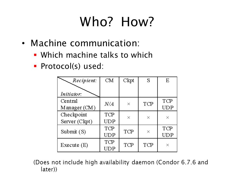 Who? How? Machine communication: Which machine talks to which Protocol(s) used: (Does not include high availability daemon (Condor 6.7.6 and later))