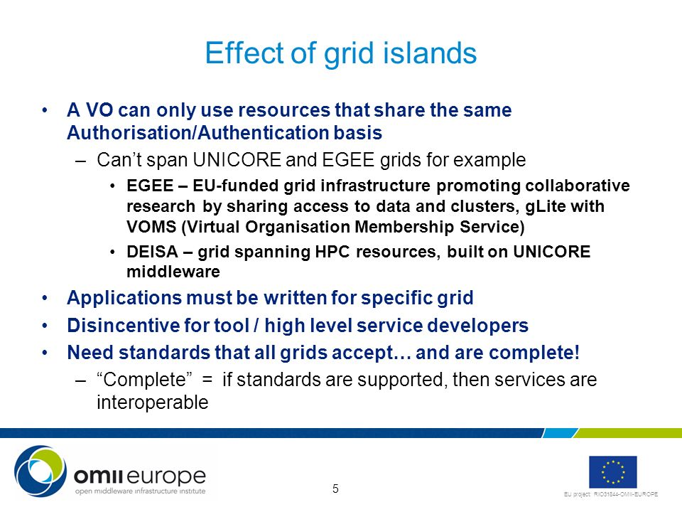 EU project: RIO31844-OMII-EUROPE 5 Effect of grid islands A VO can only use resources that share the same Authorisation/Authentication basis –Cant span UNICORE and EGEE grids for example EGEE – EU-funded grid infrastructure promoting collaborative research by sharing access to data and clusters, gLite with VOMS (Virtual Organisation Membership Service) DEISA – grid spanning HPC resources, built on UNICORE middleware Applications must be written for specific grid Disincentive for tool / high level service developers Need standards that all grids accept… and are complete.