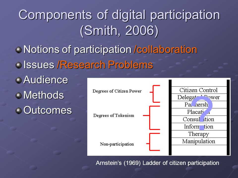 Components of digital participation (Smith, 2006) Notions of participation /collaboration Issues /Research Problems AudienceMethodsOutcomes ? Arnstein