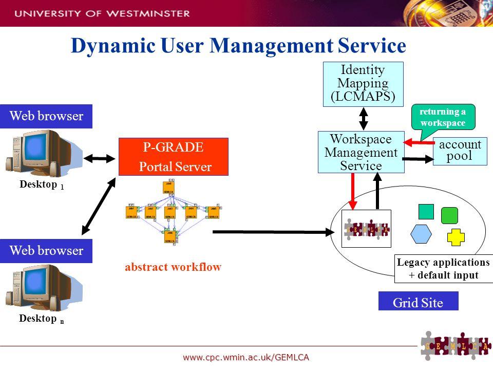 www.cpc.wmin.ac.uk/GEMLCA Dynamic User Management Service Workspace Management Service P-GRADE Portal Server Desktop 1 Web browser Desktop n Web brows