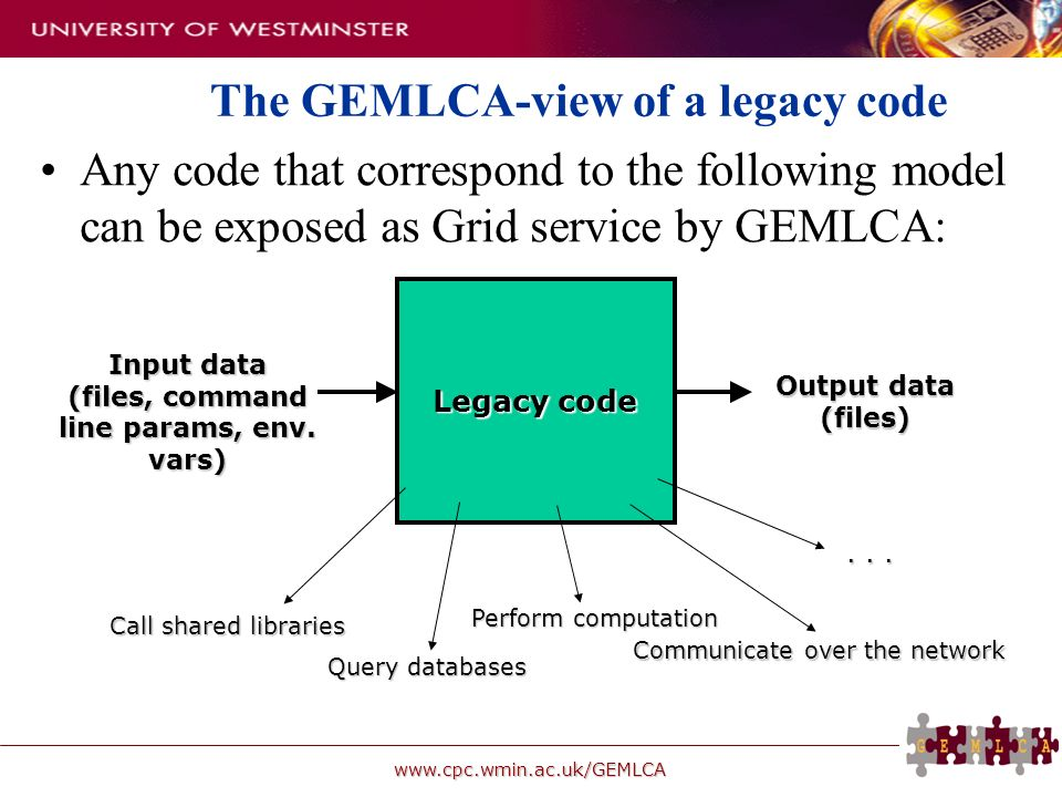 www.cpc.wmin.ac.uk/GEMLCA The GEMLCA-view of a legacy code Any code that correspond to the following model can be exposed as Grid service by GEMLCA: L