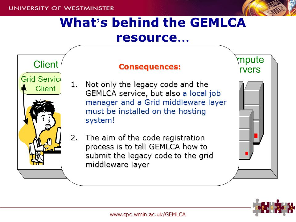 www.cpc.wmin.ac.uk/GEMLCA What s behind the GEMLCA resource … Client GEMLCA Service Compute Servers Local jobmanager e.g. Condor/Fork GEMLCA Process L