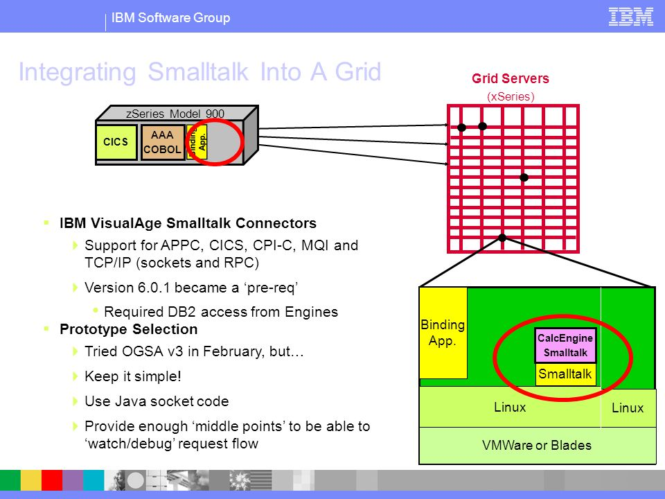 IBM Software Group Integrating Smalltalk Into A Grid Grid Servers (xSeries) Linux VMWare or Blades Binding App.