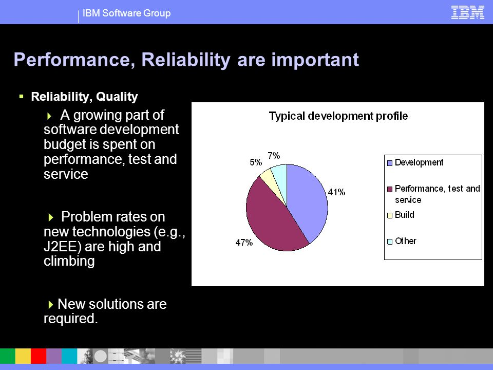 IBM Software Group Performance, Reliability are important Reliability, Quality A growing part of software development budget is spent on performance, test and service Problem rates on new technologies (e.g., J2EE) are high and climbing New solutions are required.