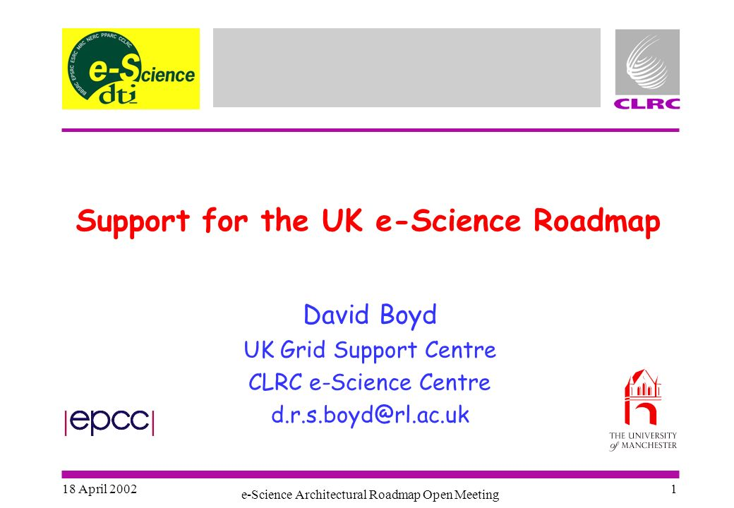 18 April 2002 e-Science Architectural Roadmap Open Meeting 1 Support for the UK e-Science Roadmap David Boyd UK Grid Support Centre CLRC e-Science Centre d.r.s.boyd@rl.ac.uk