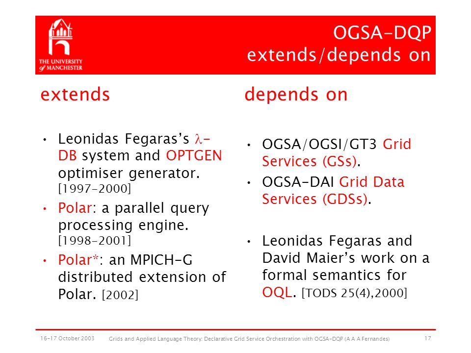 16-17 October 2003 Grids and Applied Language Theory: Declarative Grid Service Orchestration with OGSA-DQP (A A A Fernandes) 17 OGSA-DQP extends/depends on extends Leonidas Fegarass - DB system and OPTGEN optimiser generator.