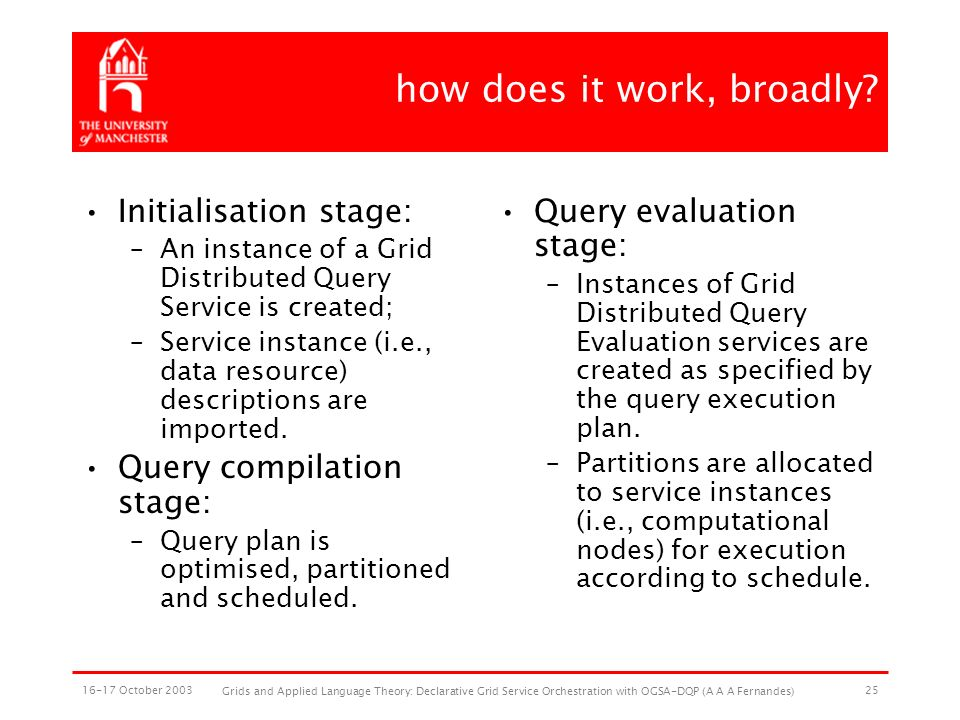 16-17 October 2003 Grids and Applied Language Theory: Declarative Grid Service Orchestration with OGSA-DQP (A A A Fernandes) 25 how does it work, broadly.