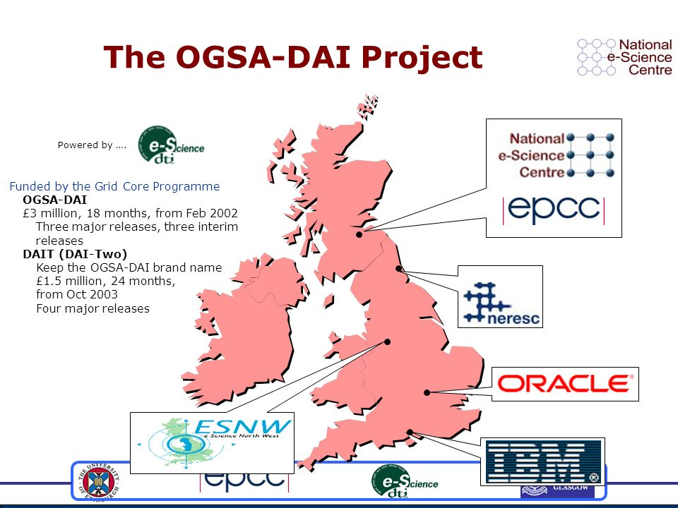 The OGSA-DAI Project Powered by …. Funded by the Grid Core Programme OGSA-DAI £3 million, 18 months, from Feb 2002 Three major releases, three interim