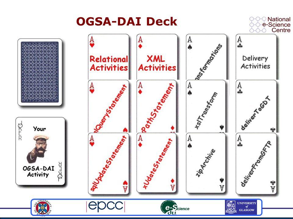 OGSA-DAI Deck