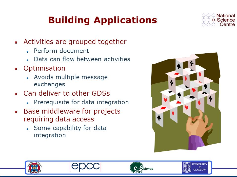 Building Applications Activities are grouped together Perform document Data can flow between activities Optimisation Avoids multiple message exchanges