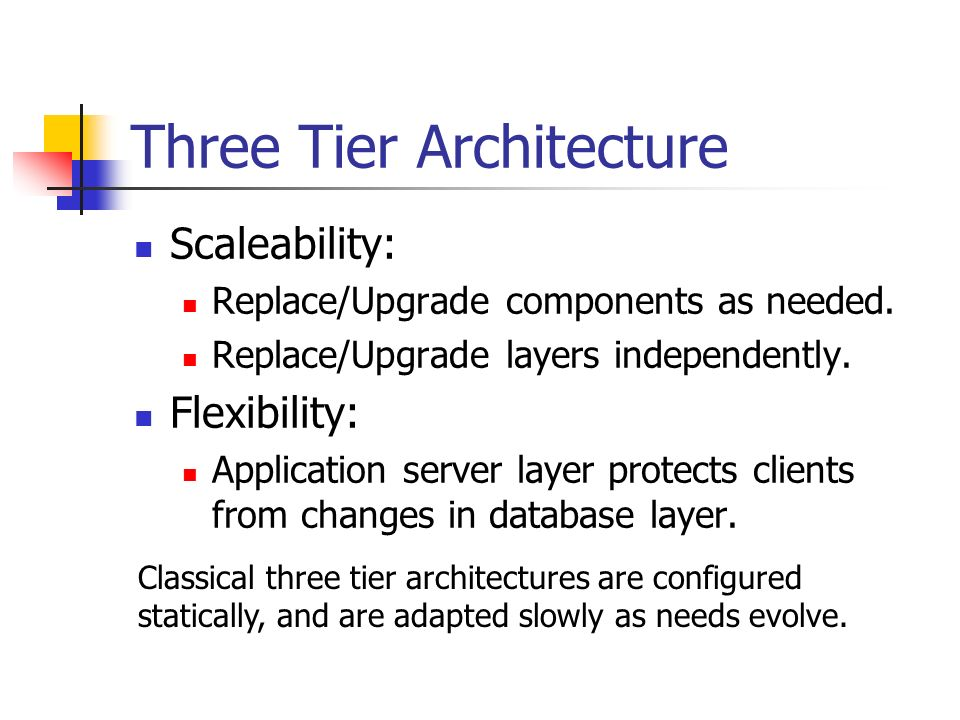 Three Tier Architecture Scaleability: Replace/Upgrade components as needed.