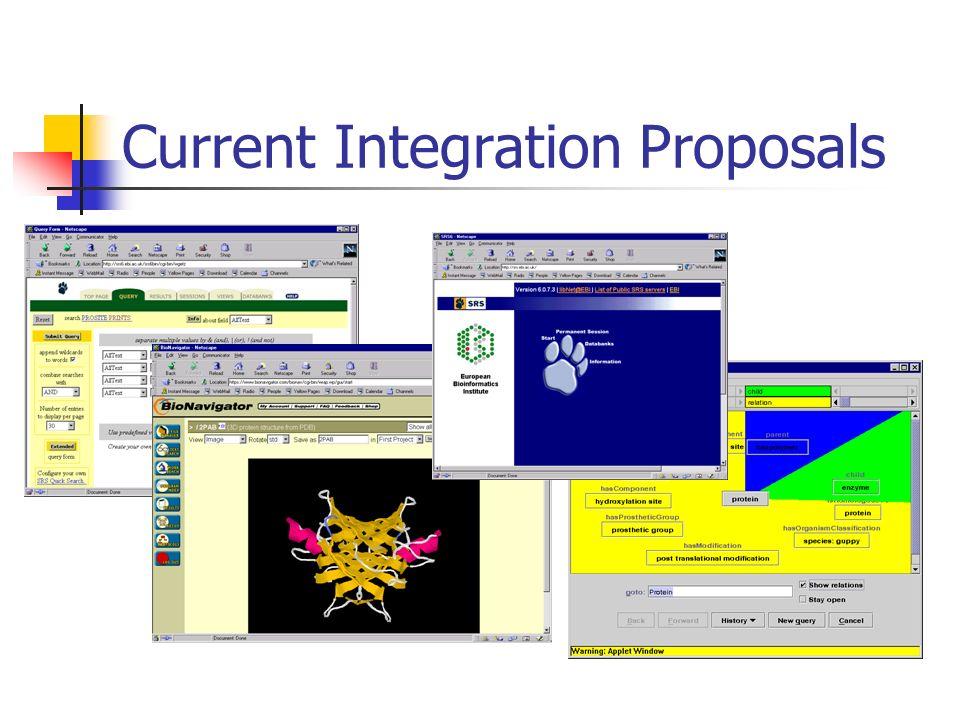 Current Integration Proposals