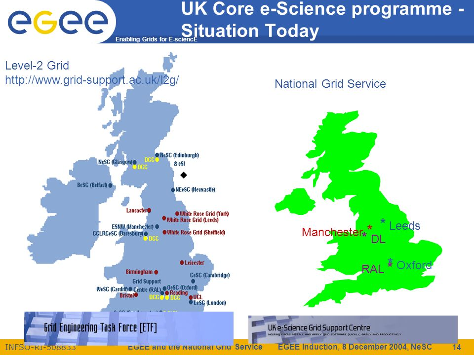 Enabling Grids for E-sciencE INFSO-RI-508833 EGEE and the National Grid Service EGEE Induction, 8 December 2004, NeSC 14 UK Core e-Science programme - Situation Today * Leeds Manchester * * Oxford RAL * Level-2 Grid http://www.grid-support.ac.uk/l2g/ National Grid Service * DL