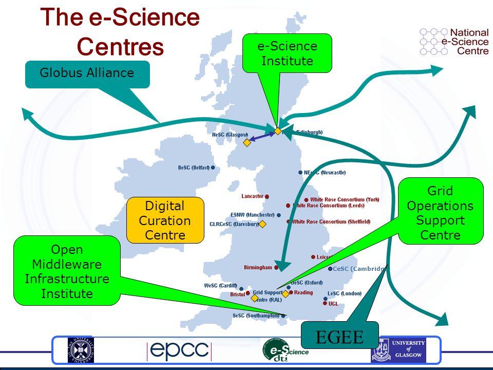 Globus Alliance CeSC (Cambridge) Digital Curation Centre e-Science Institute Open Middleware Infrastructure Institute The e-Science Centres EGEE Grid