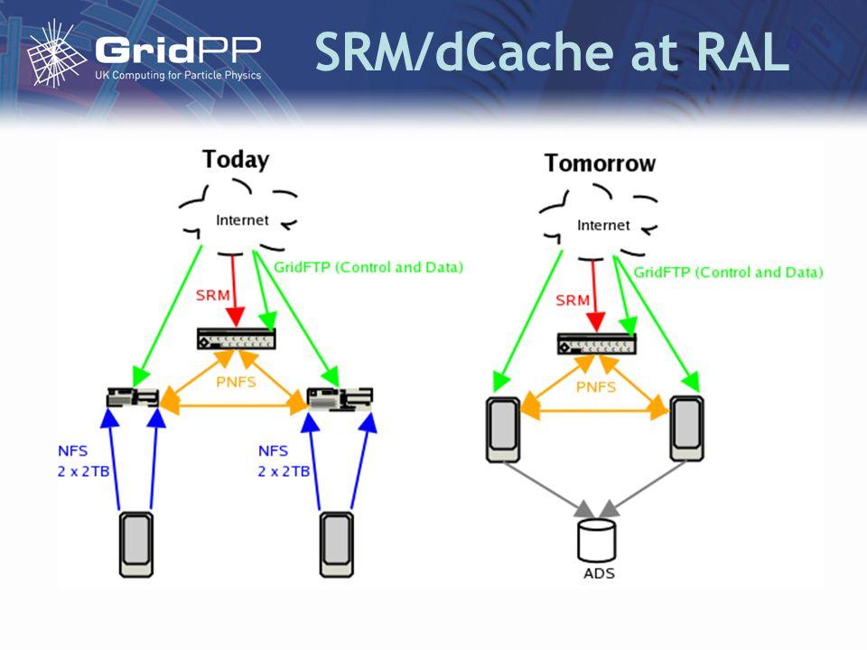 SRM/dCache at RAL