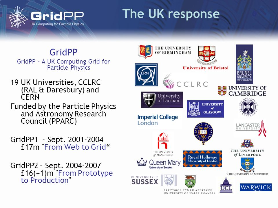 The UK response GridPP GridPP – A UK Computing Grid for Particle Physics 19 UK Universities, CCLRC (RAL & Daresbury) and CERN Funded by the Particle P