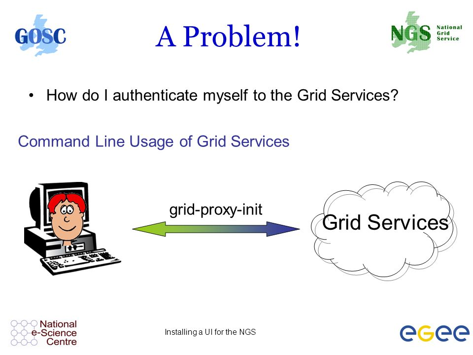 Installing a UI for the NGS A Problem. How do I authenticate myself to the Grid Services.