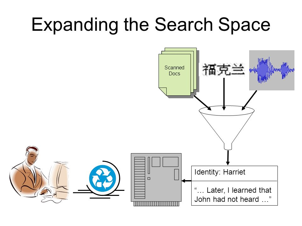 Expanding the Search Space Scanned Docs Identity: Harriet … Later, I learned that John had not heard …