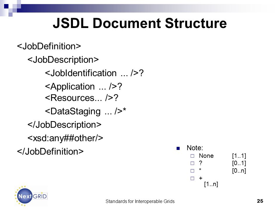 Standards for Interoperable Grids25 JSDL Document Structure .
