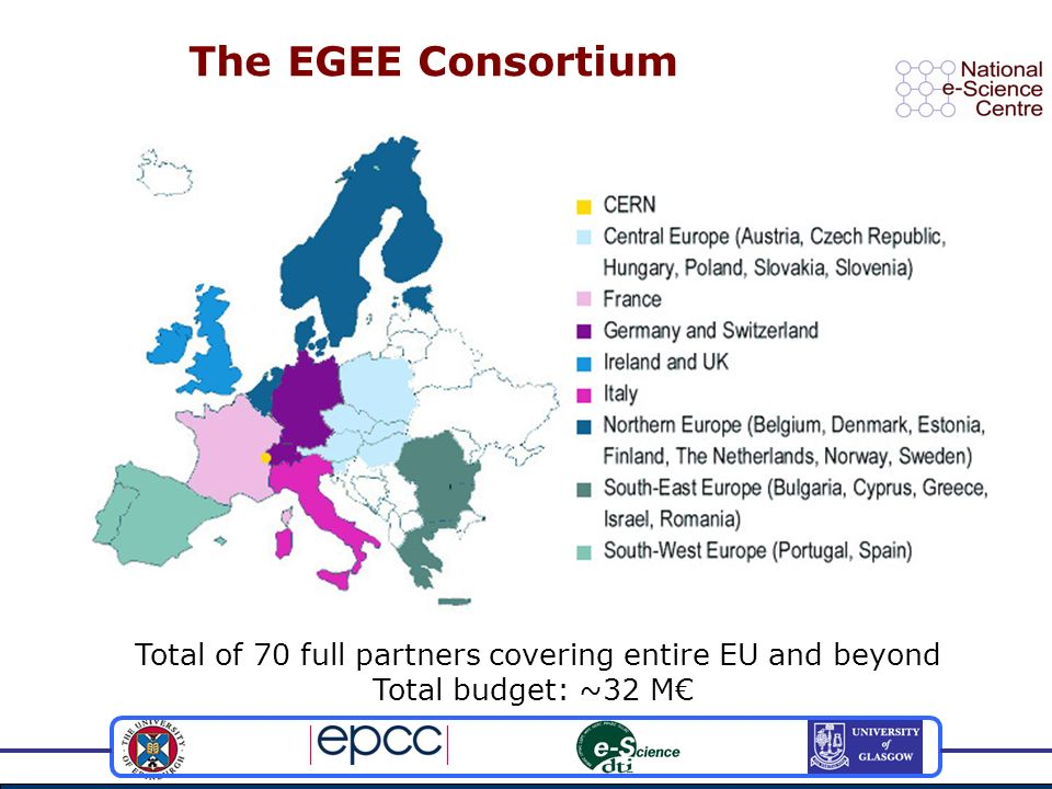 The EGEE Consortium Total of 70 full partners covering entire EU and beyond Total budget: ~32 M