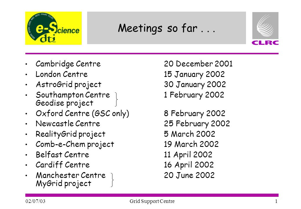 02/07/03 Grid Support Centre 1 Meetings so far...