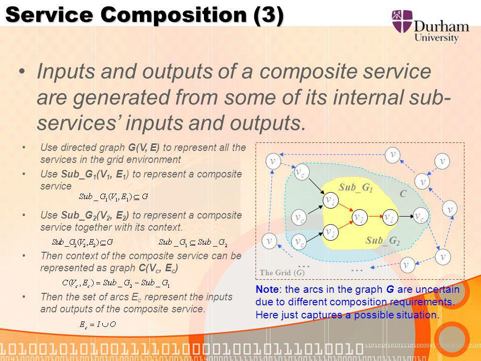 Service Composition (3) Inputs and outputs of a composite service are generated from some of its internal sub- services inputs and outputs.
