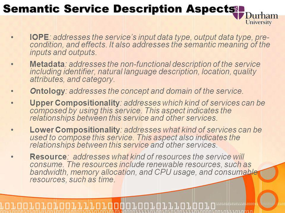 Semantic Service Description Aspects IOPE: addresses the services input data type, output data type, pre- condition, and effects.