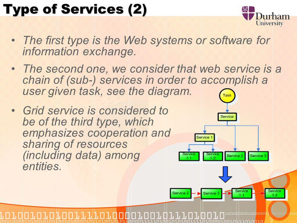 Type of Services (2) The first type is the Web systems or software for information exchange.