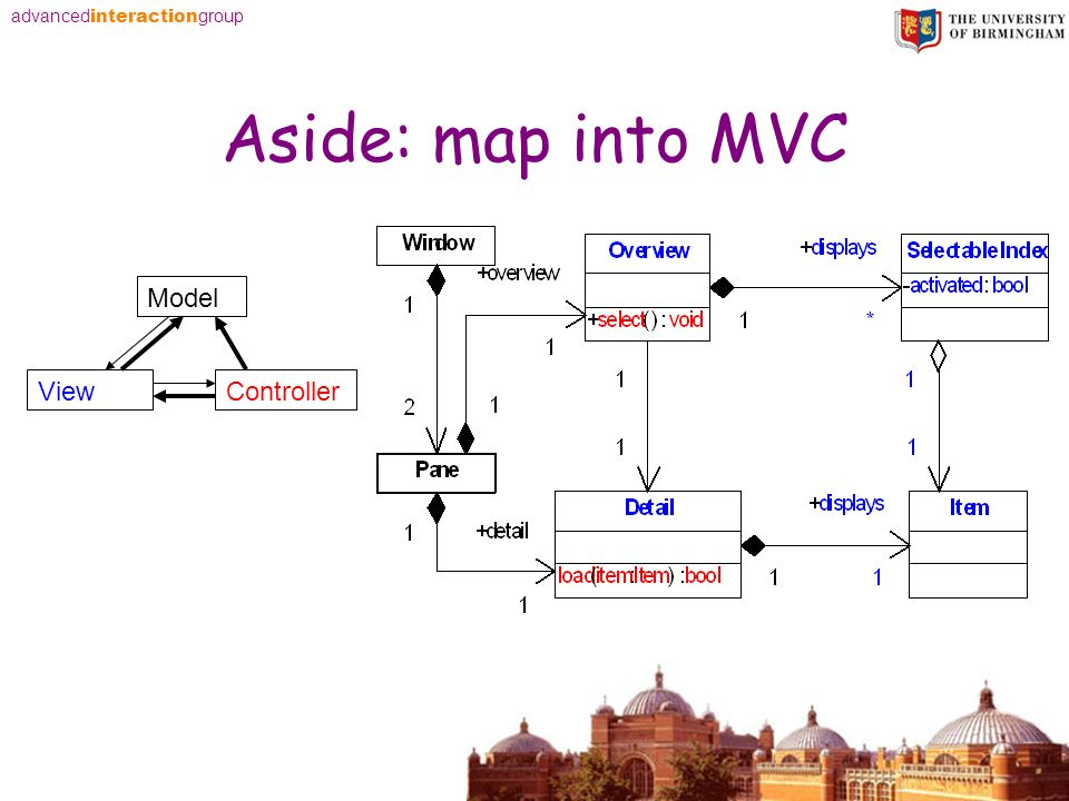advanced interaction group Aside: map into MVC Model ViewController