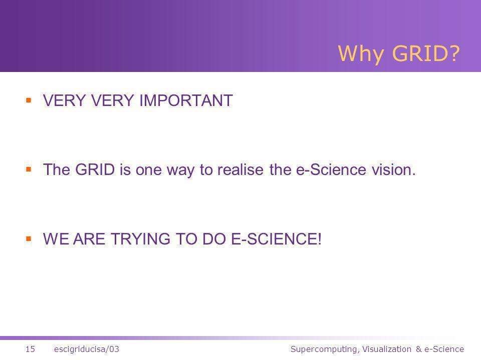 Supercomputing, Visualization & e-Science15escigriducisa/03 Why GRID.