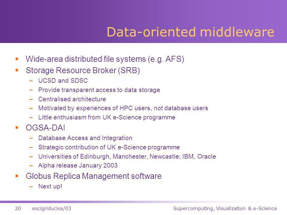 Supercomputing, Visualization & e-Science20escigriducisa/03 Data-oriented middleware Wide-area distributed file systems (e.g.