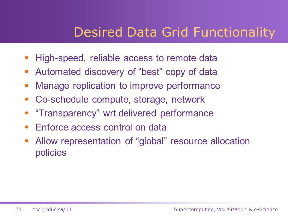 Supercomputing, Visualization & e-Science23escigriducisa/03 Desired Data Grid Functionality High-speed, reliable access to remote data Automated discovery of best copy of data Manage replication to improve performance Co-schedule compute, storage, network Transparency wrt delivered performance Enforce access control on data Allow representation of global resource allocation policies