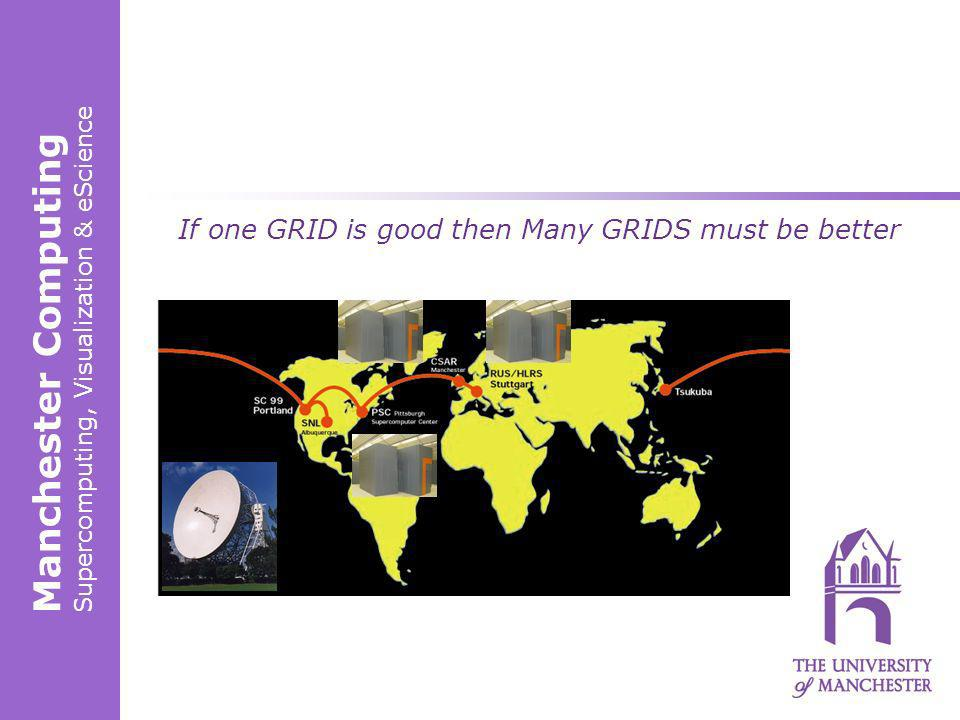Manchester Computing Supercomputing, Visualization & eScience If one GRID is good then Many GRIDS must be better