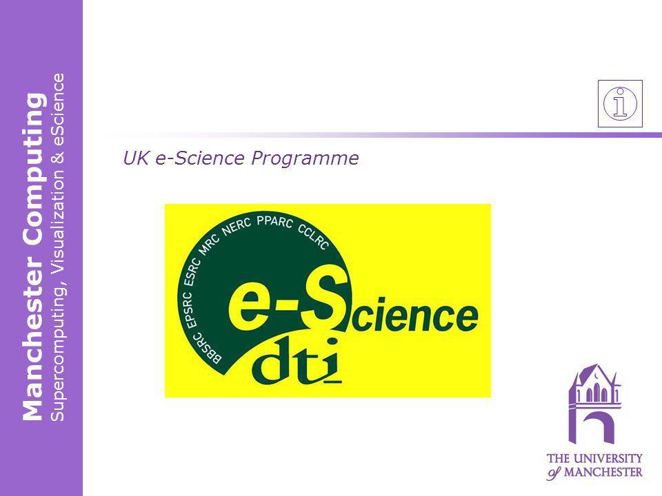 Manchester Computing Supercomputing, Visualization & eScience UK e-Science Programme