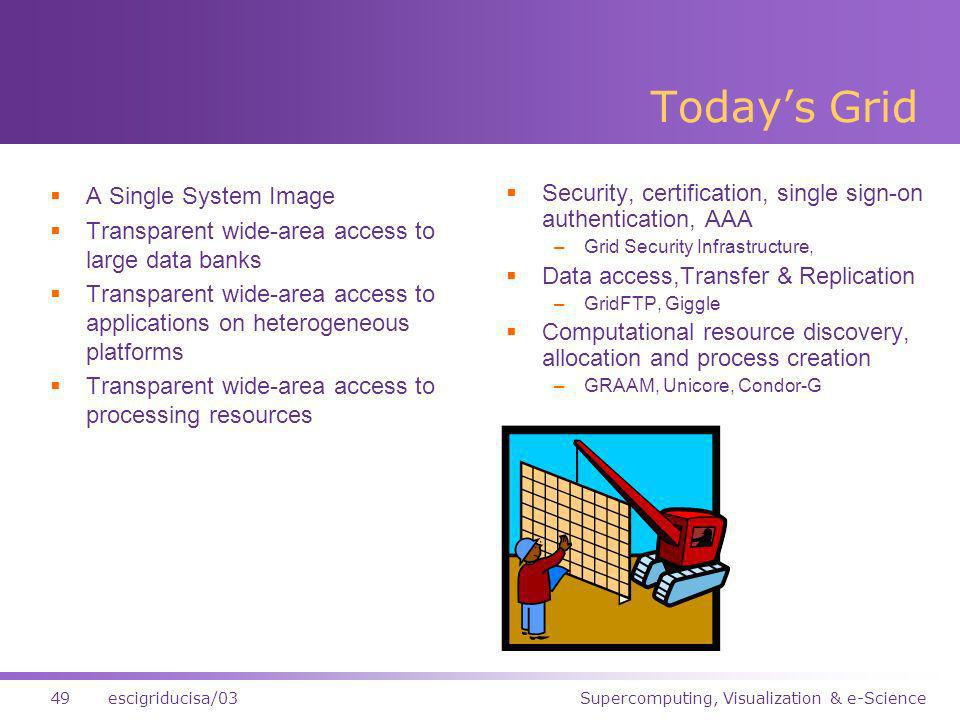 Supercomputing, Visualization & e-Science49escigriducisa/03 Todays Grid A Single System Image Transparent wide-area access to large data banks Transparent wide-area access to applications on heterogeneous platforms Transparent wide-area access to processing resources Security, certification, single sign-on authentication, AAA –Grid Security Infrastructure, Data access,Transfer & Replication –GridFTP, Giggle Computational resource discovery, allocation and process creation –GRAAM, Unicore, Condor-G