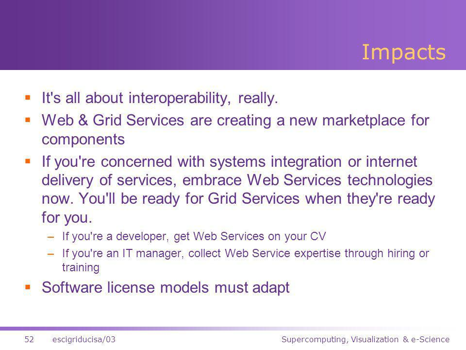 Supercomputing, Visualization & e-Science52escigriducisa/03 Impacts It s all about interoperability, really.