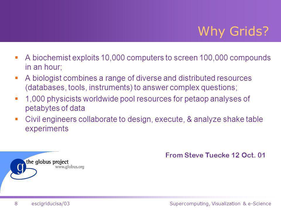 Supercomputing, Visualization & e-Science8escigriducisa/03 Why Grids.
