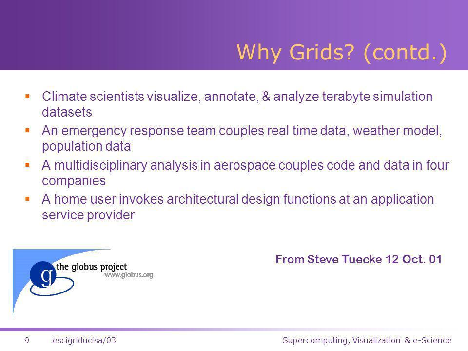 Supercomputing, Visualization & e-Science9escigriducisa/03 Why Grids.