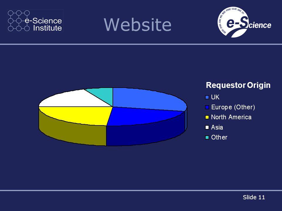 Slide 11 Website Requestor Origin