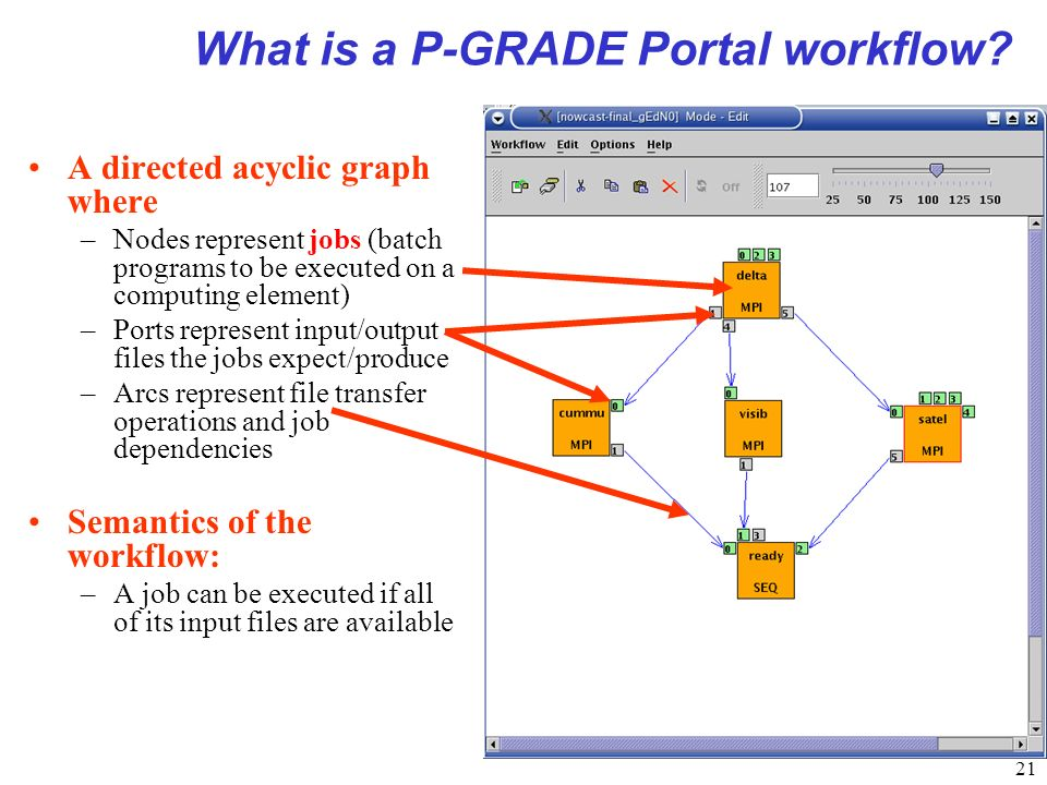 21 What is a P-GRADE Portal workflow.