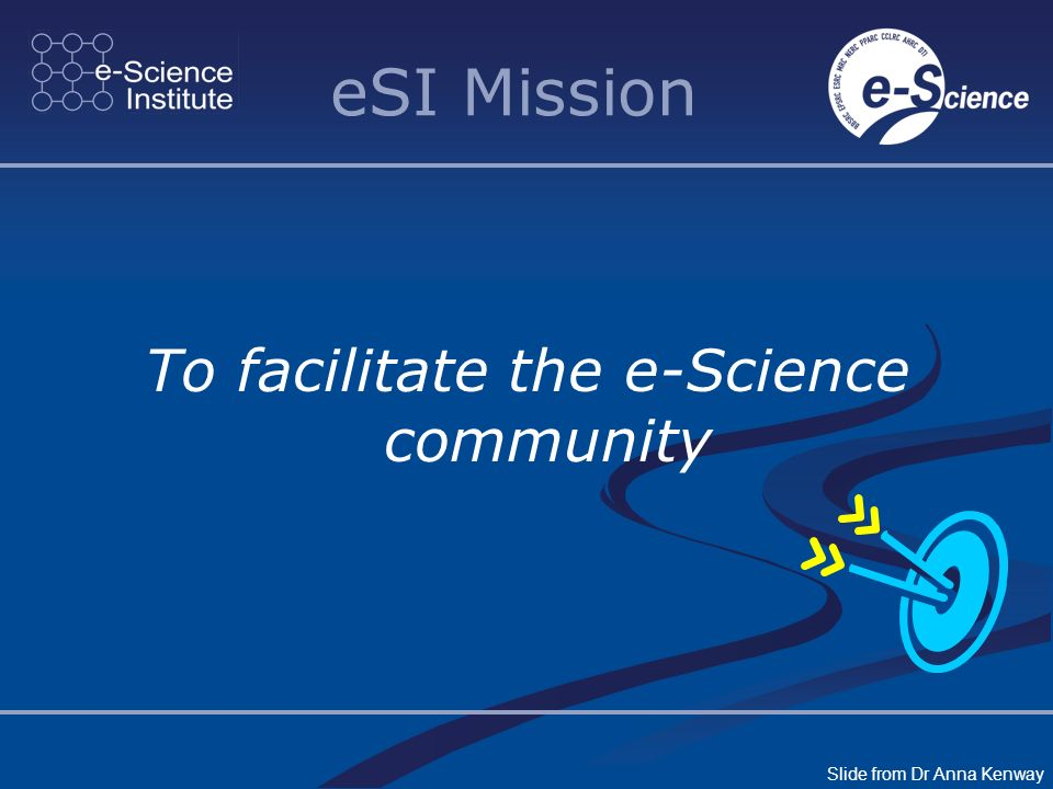 eSI Mission To facilitate the e-Science community Slide from Dr Anna Kenway
