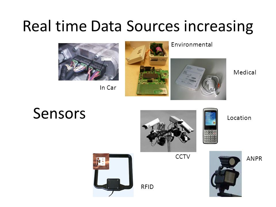 Real time Data Sources increasing Sensors Environmental Medical Location CCTV ANPR RFID In Car